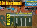 Imágen de la noticia: ¡6º Clasificados en el Campeonato 501 Nacional!