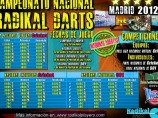 Imágen de la noticia: Campeonato Nacional Radikal Darts